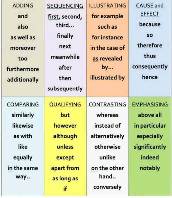 nominal word combinations essay