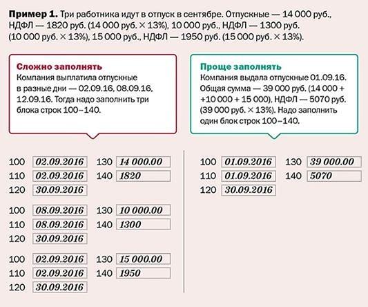 Поскольку выплата зарплаты за июнь имела место в июле, то в отчет за полугодие попадут отпускные, а в отчет за 9 месяцев – зарплата.