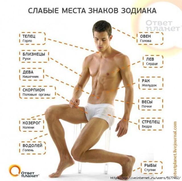 kakov-muzhchina-skorpion-v-sekse