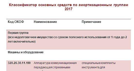 ОКОФ 2017 С РАСШИФРОВКОЙ И ГРУППОЙ СКАЧАТЬ БЕСПЛАТНО