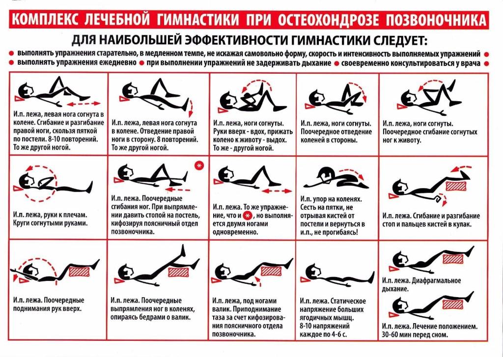 гимнастика для грыжи поясничного отдела позвоночника симптомы